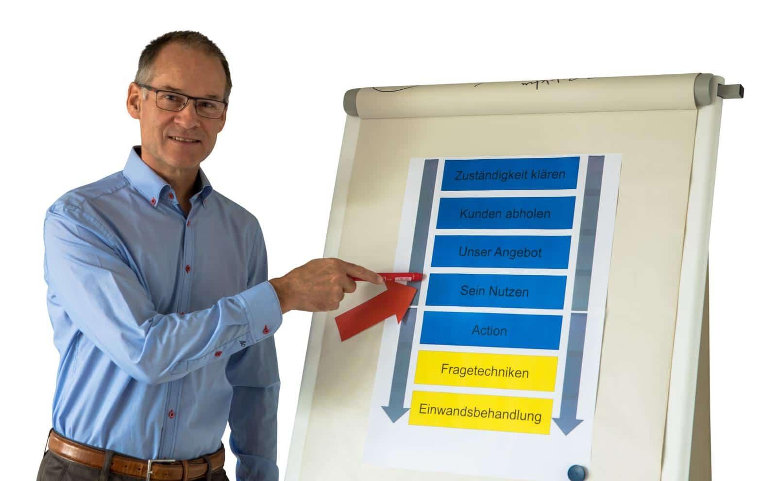 Business Mann steht neben einer Tafel und zeigt auf abgebildeten Text